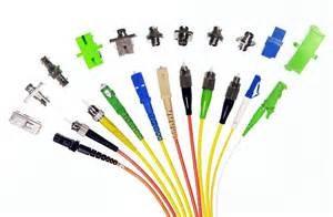 fiber terminations